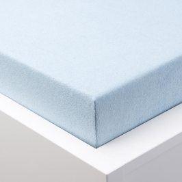 Hermann Cotton Napínací prostěradlo froté EXCLUSIVE ledově modrá 90 - 100 x 200 cm 2 ks