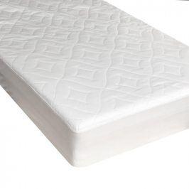 Concept Prošívaný chránič matrace celokrycí 90 x 200 cm