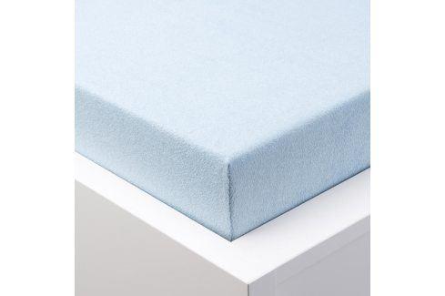 Hermann Cotton Napínací prostěradlo froté EXCLUSIVE ledově modrá 90 - 100 x 200 cm 2 ks Prostěradla froté